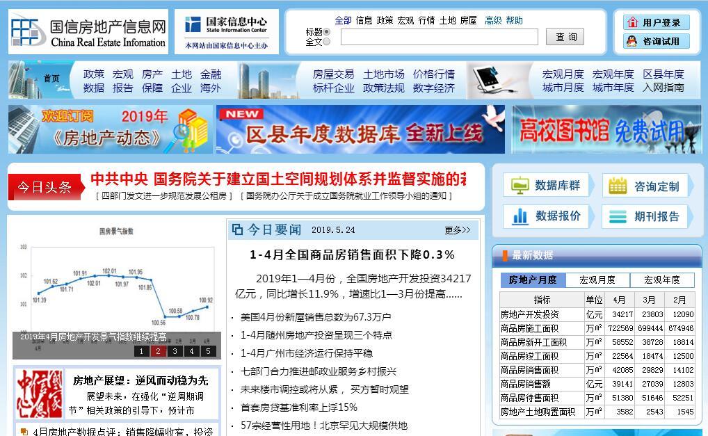 国信房地产信息网