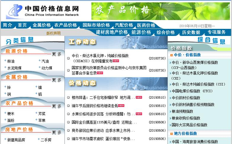 中国价格信息网